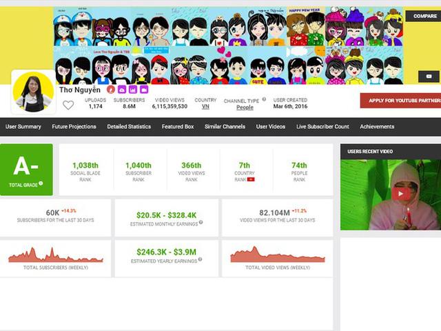 Kinh doanh online, một cá nhân ở Hà Nội nộp thuế 23 tỷ đồng - Ảnh 4.