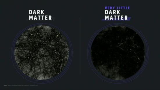Vật chất này được coi là chủ nhân của Vũ trụ, nếu không có nó, chúng ta sẽ không còn tồn tại! - Ảnh 3.