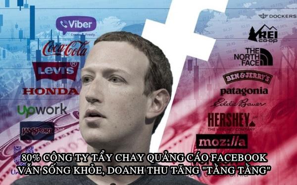 80% công ty đều có doanh thu tăng sau khi tẩy chay Facebook - Ảnh 1.