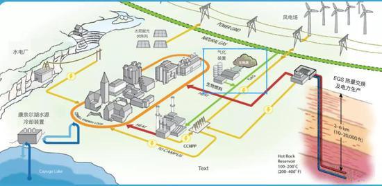 Trường đại học Mỹ nghiên cứu sử dụng phân bò để sưởi ấm: hệ thống có thể tạo ra 909 triệu lít khí tự nhiên tái tạo mỗi năm - Ảnh 4.