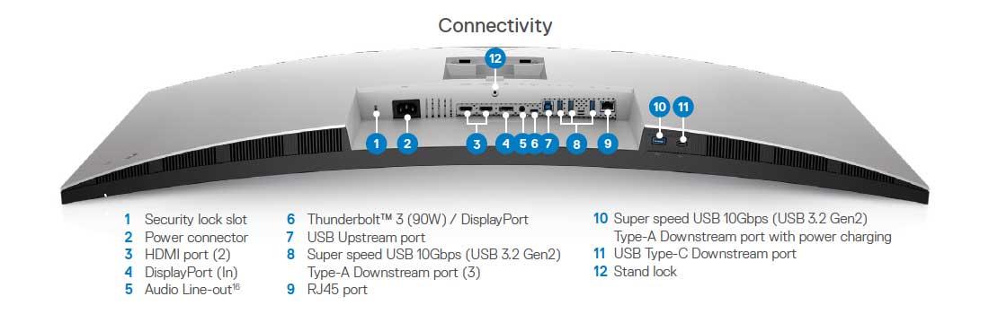 Dell ra mắt màn hình UltraSharp 40 inch: Ultrawide, độ phân giải 5K, giá gần 50 triệu đồng - Ảnh 3.