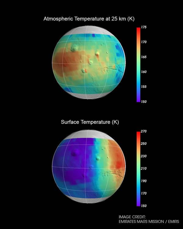 UAE công bố kết quả thăm dò Sao Hỏa làm bất ngờ các nhà khoa học: nồng độ oxy trong khí quyển Hành tinh Đỏ cao hơn dự kiến! - Ảnh 7.