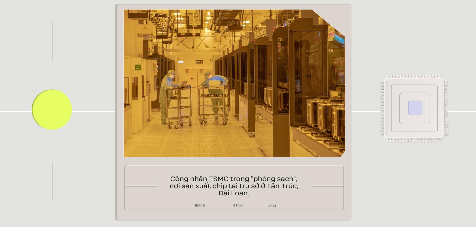 Những câu chuyện ít biết về TSMC - trung tâm của cuộc chạy đua công nghệ bán dẫn toàn cầu - Ảnh 1.