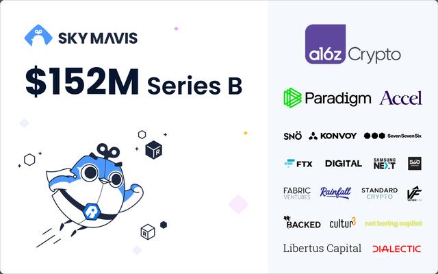 Khám phá kỳ lân Sky Mavis của Việt Nam: Startup game với đội ngũ vỏn vẹn 40 người có gì mà được định giá tới 3 tỷ USD? - Ảnh 2.