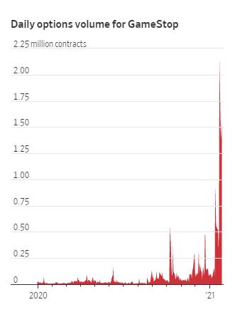 Những điều bất ngờ về người tạo nên cơn sốt GameStop và khiến cả thế giới đầu tư đảo lộn những ngày vừa qua - Ảnh 2.