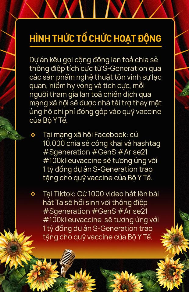Từ hy vọng thành hành động: Dự án S-Generation đóng góp 20 tỷ đồng vào quỹ vaccine Covid-19 của Bộ Y Tế - Ảnh 18.