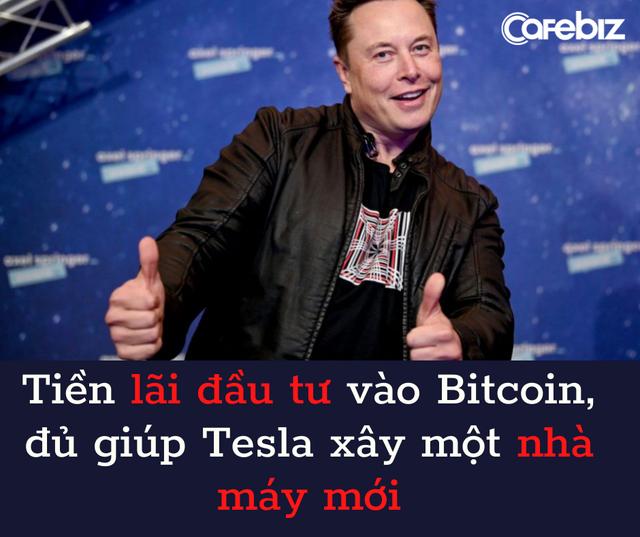 Tiền lãi đầu tư vào Bitcoin của Elon Musk đủ giúp Tesla xây một nhà máy mới - Ảnh 2.