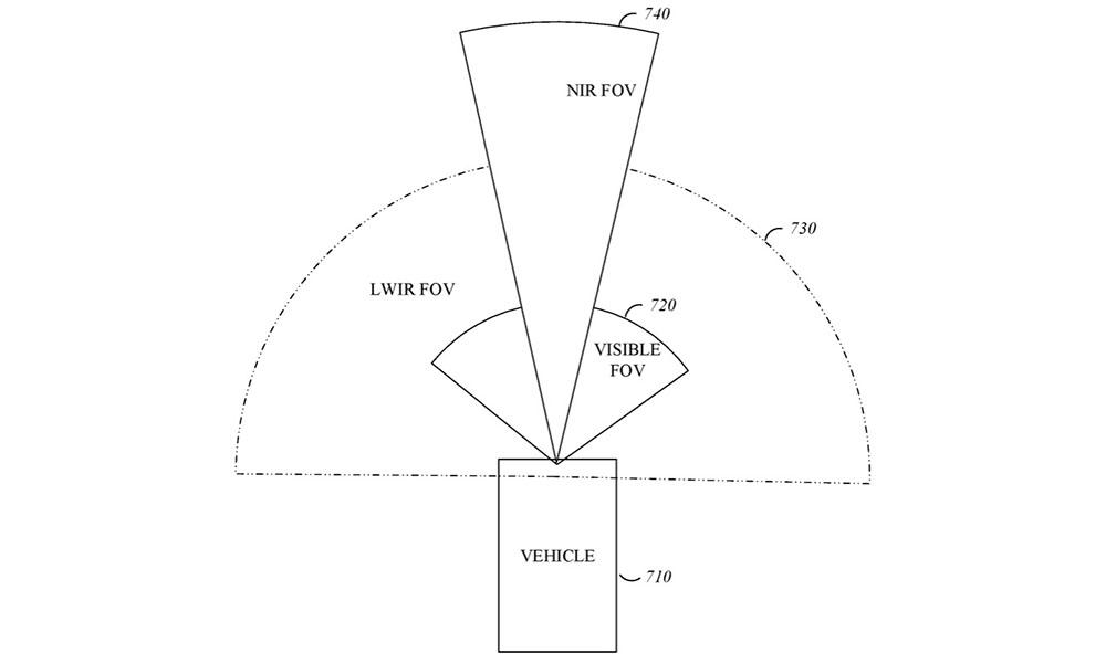 Apple Car có thể nhìn xa gấp 3 lần vào ban đêm nhờ sử dụng đèn pha hồng ngoại - Ảnh 1.