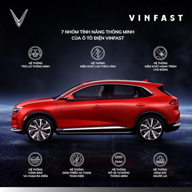 Bóc tách công nghệ tự lái trên 3 xe VinFast mới sắp bán tại Việt Nam: 30 tính năng xếp thành 7 nhóm, có thể thả tay không cần lái - Ảnh 1.