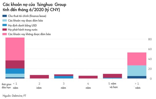 Tham vọng tự cường công nghệ của Trung Quốc gặp bão lớn: Công ty chip hàng đầu vỡ nợ, có thể bị đóng băng tài sản, ngành bán dẫn được tiết lộ không có lợi nhuận - Ảnh 2.