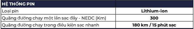 Đây là thông số full của VinFast VF e34 - Xe điện đang gây hot tại Việt Nam - Ảnh 3.