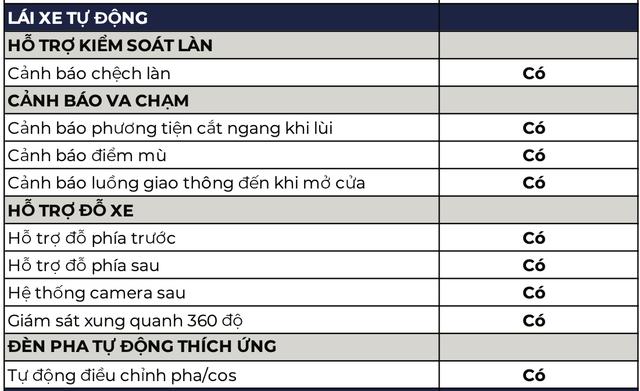 Đây là thông số full của VinFast VF e34 - Xe điện đang gây hot tại Việt Nam - Ảnh 7.