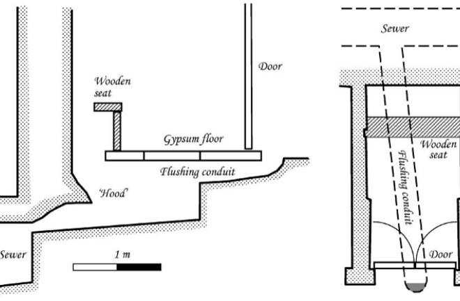 Các nhà khảo cổ học phát hiện ra nhiều điều về xã hội loài người thông qua nghiên cứu nhà vệ sinh cổ đại - Ảnh 2.