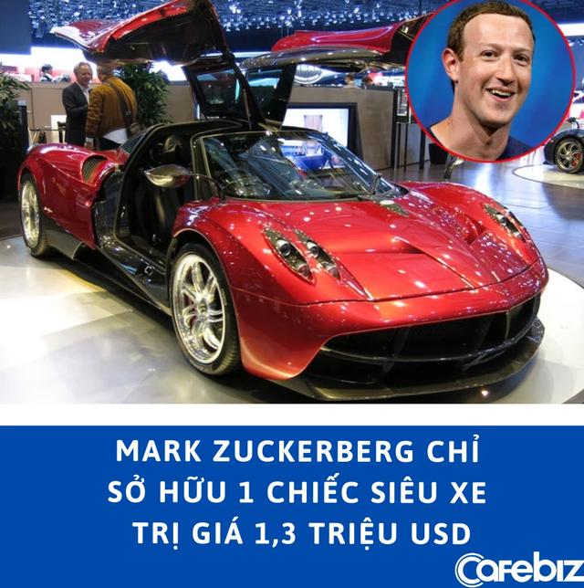 Tuổi 36 của Mark Zuckerberg: Thành 'người không thể động vào' và đang giàu hơn bao giờ hết, kiếm 40 tỷ USD chỉ trong năm 2020 - Ảnh 3.