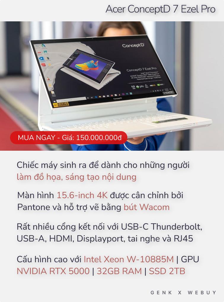 5 laptop giá bán lên tới 150 triệu, không có gì để chê dành cho những người không có gì ngoài điều kiện - Ảnh 5.