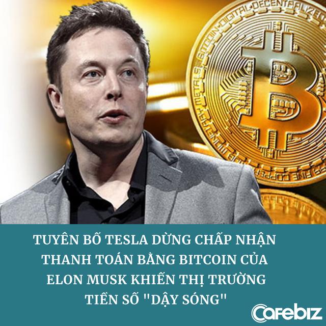 Tài sản Elon Musk bốc hơi hơn 20 tỷ USD từ khi xuất hiện trong chương trình tấu hài Sarturday Night Live - Ảnh 2.
