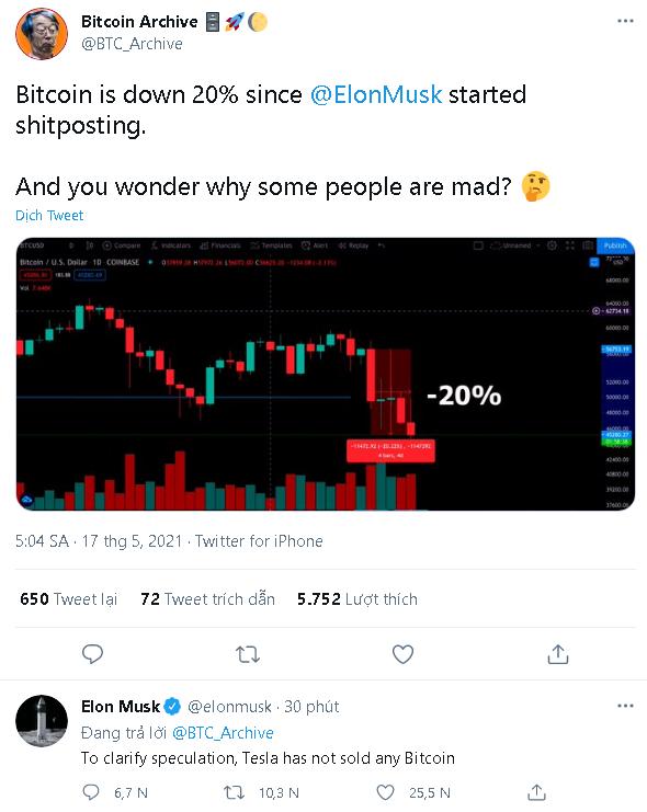 Elon Musk vừa giải cứu Bitcoin: Đăng đàn cải chính được vài phút, giá lập tức gượng dậy trở lại - Ảnh 1.