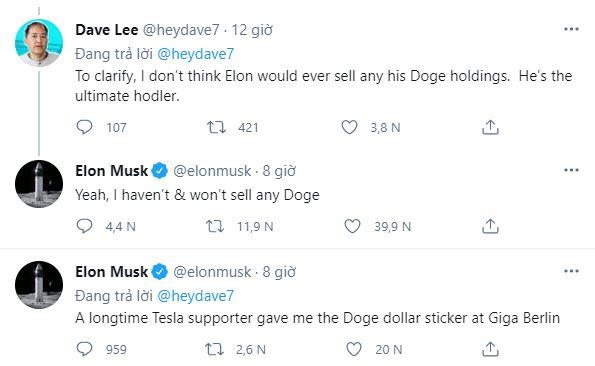 Elon Musk thề trung thành với Dogecoin, giá đồng tiền ảo meme này lại bật tăng mạnh mẽ - Ảnh 1.