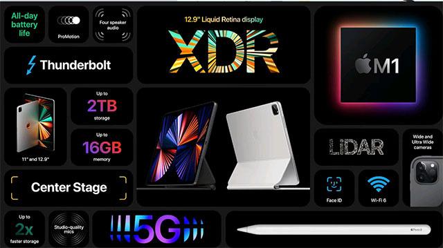 Apple giới hạn lượng RAM tối đa 1 ứng dụng có thể ăn trên iPadOS là 5GB, kể cả khi iPad Pro M1 có 16GB RAM - Ảnh 1.