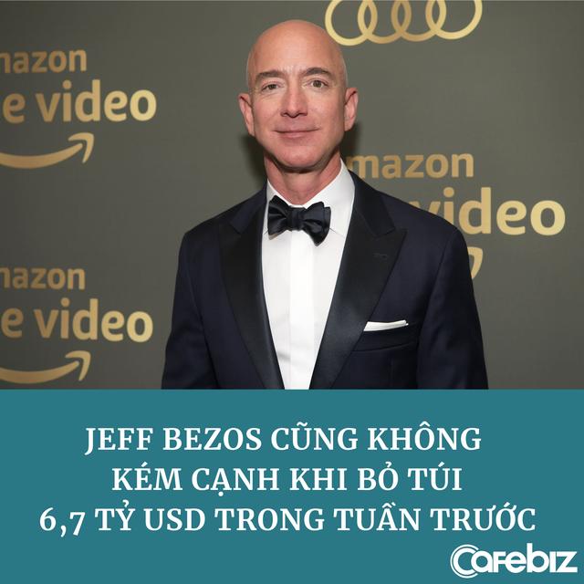 Đã giàu lại càng giàu hơn: Mark Zuckerberg bỏ túi 8 tỷ USD chỉ riêng trong tuần trước - Ảnh 3.
