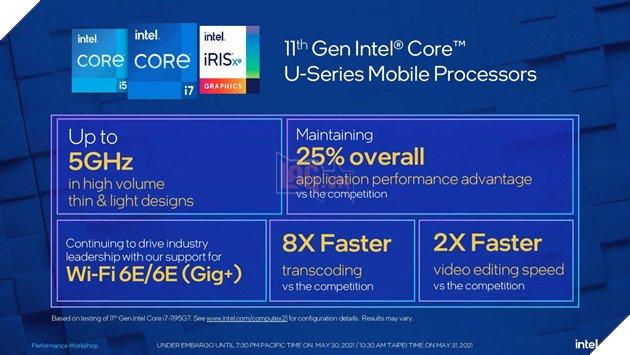 Intel ra mắt bộ vi xử lý thế hệ thứ 11, mang tốc độ 5.0 GHz đến với nhiều dòng laptop siêu mỏng nhẹ - Ảnh 2.