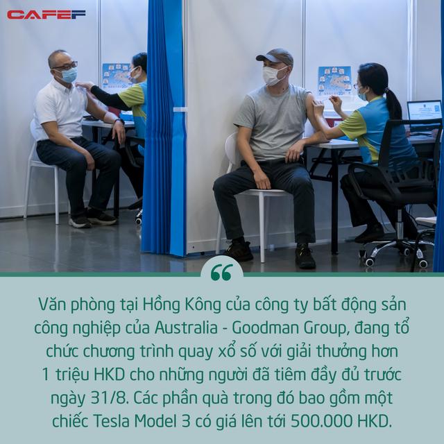 Hồng Kông: Đi tiêm vắc-xin Covid-19, người dân được tặng xe Tesla và vàng thỏi - Ảnh 2.