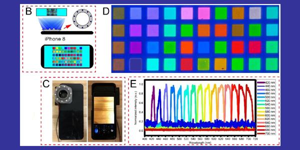 Sử dụng camera trên smartphone để xác định vi khuẩn gây mụn và bệnh răng miệng - Ảnh 3.