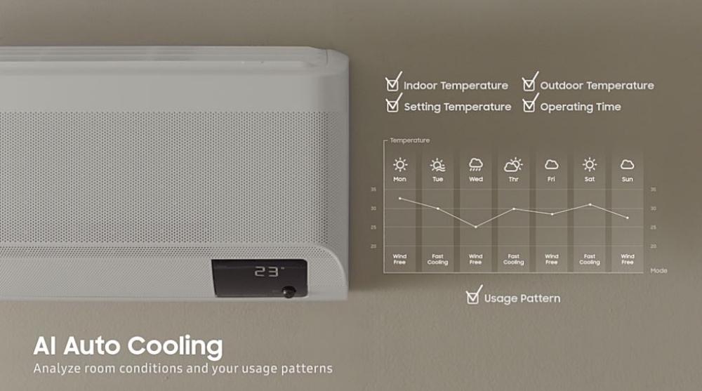 Tìm hiểu về công nghệ điều hoà không gió buốt siêu tiết kiệm điện của Samsung - Ảnh 5.