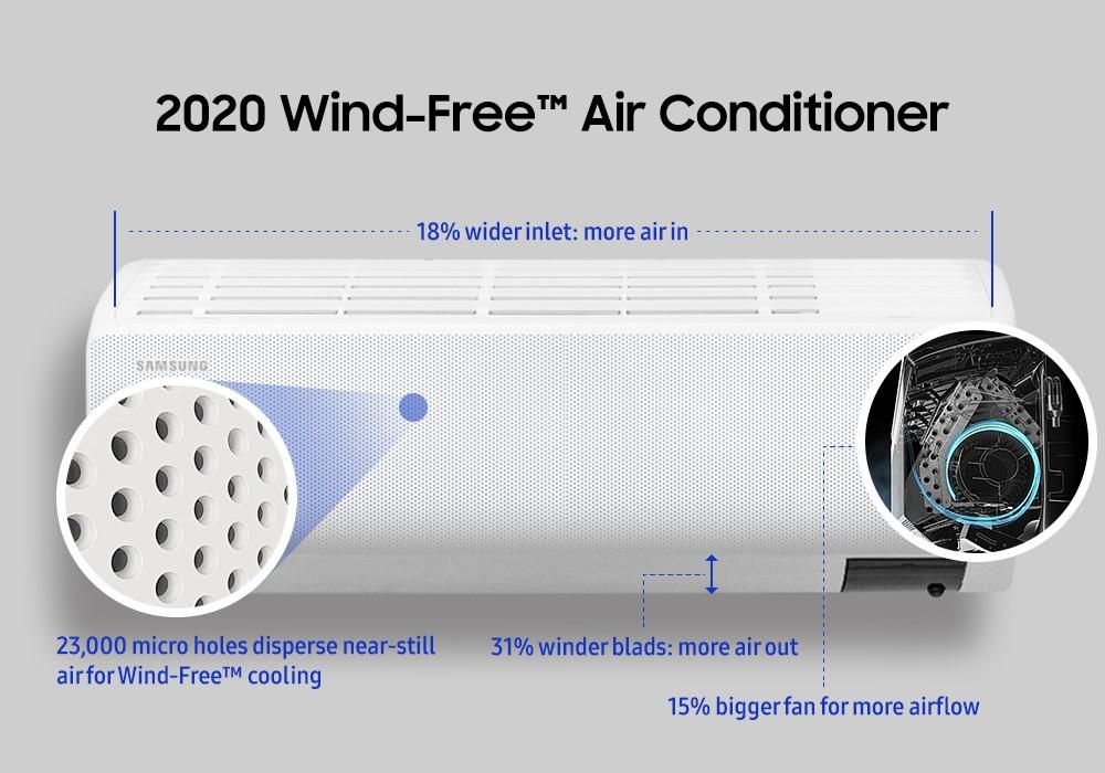 Tìm hiểu về công nghệ điều hoà không gió buốt siêu tiết kiệm điện của Samsung - Ảnh 1.