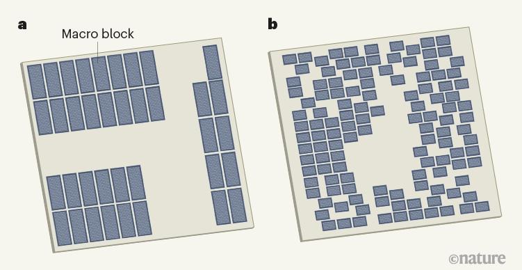 AI của Google tự thiết kế chip chỉ mất 6 tiếng - Ảnh 4.