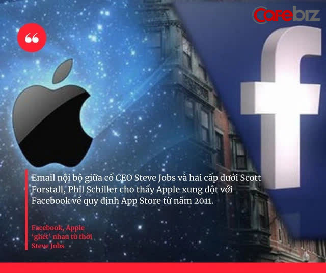 Chiếc email viết nhầm 'Facebook' thành 'Fecebook' của Steves Jobs và cuộc chiến thập kỷ giữa Apple và Facebook, căng thẳng tới mức Mark Zuckerberg ám chỉ Tim Cook là 'nực cười' - Ảnh 2.