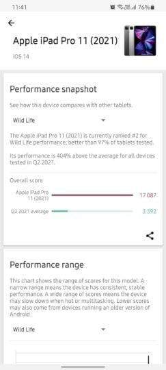 Chip xử lý Exynos đầu tiên trang bị GPU AMD lộ điểm hiệu năng, đè bẹp iPhone 12 Pro Max về hiệu suất đồ họa - Ảnh 4.
