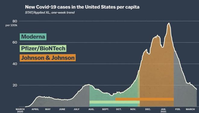 Hóa ra tất cả chúng ta đã hiểu sai quá sai về cái gọi là hiệu quả của vaccine: Tại sao không thể so sánh các loại vaccine Covid-19 với nhau? - Ảnh 4.