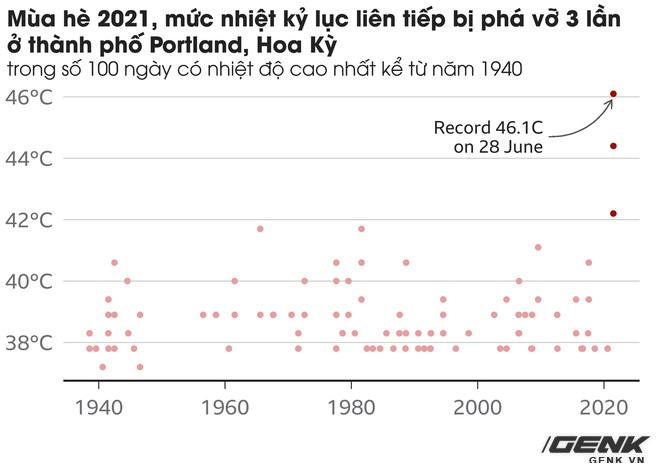 Giải mã hiện tượng vòm nhiệt trong những ngày nắng nóng chết chóc đang xảy ra ở Tây Bắc Mỹ - Ảnh 4.