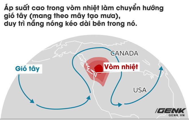 Giải mã hiện tượng vòm nhiệt trong những ngày nắng nóng chết chóc đang xảy ra ở Tây Bắc Mỹ - Ảnh 6.