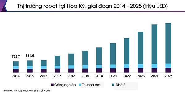 Lần đầu trong lịch sử, phóng viên toàn cầu có thể tham dự MWC 2021 nhờ 100 robot của người Việt - Ảnh 4.