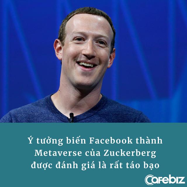 Không 'ham hố' bay vào không gian, Mark Zuckerberg tự xây vũ trụ của riêng mình, định biến Facebook thành 'vũ trụ ảo' - Ảnh 3.