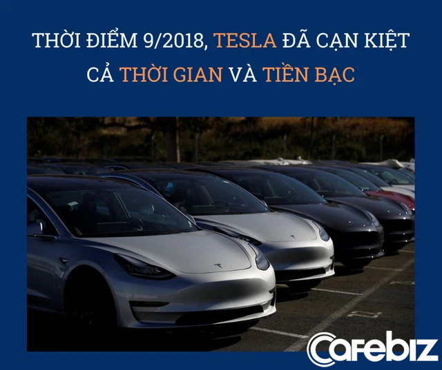 Giai thoại kinh điển về việc Elon Musk đưa Tesla từ suýt phá sản thành có lãi trong vòng 1 quý: Sa thải bất kỳ ai không làm hoặc không thể làm theo mệnh lệnh, thoát khỏi địa ngục trong tích tắc - Ảnh 1.