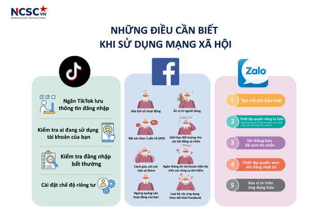 Hiếu PC hướng dẫn cách bảo mật thông tin trên Zalo, Facebook, TikTok: Rất đơn giản nhưng nhiều người coi nhẹ nên vẫn bị lừa! - Ảnh 3.