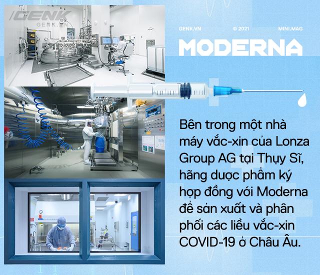 Đầu tư R&D 10 năm không có lãi, Moderna một bước thành công ty trăm tỷ đô nhờ vắc-xin COVID-19: Bước tiếp theo sẽ là vắc-xin ung thư và HIV/AIDS - Ảnh 10.