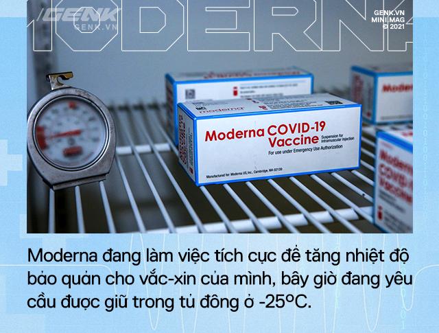Đầu tư R&D 10 năm không có lãi, Moderna một bước thành công ty trăm tỷ đô nhờ vắc-xin COVID-19: Bước tiếp theo sẽ là vắc-xin ung thư và HIV/AIDS - Ảnh 15.