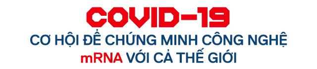 Đầu tư R&D 10 năm không có lãi, Moderna một bước thành công ty trăm tỷ đô nhờ vắc-xin COVID-19: Bước tiếp theo sẽ là vắc-xin ung thư và HIV/AIDS - Ảnh 8.