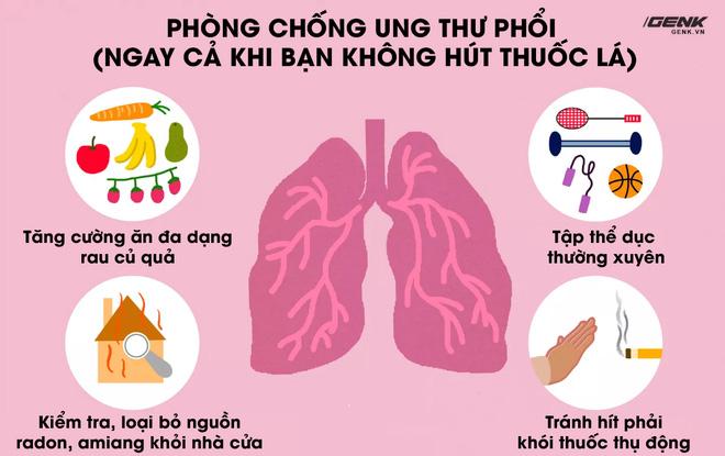 Nghiên cứu mới tìm thấy 3 dạng ung thư phổi ở những người chưa bao giờ hút thuốc, có loại phát sinh sớm tới 10 năm - Ảnh 3.