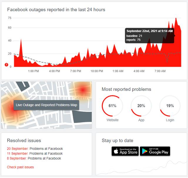 Người Việt bực mình vì không gửi được tin nhắn trên Facebook - Ảnh 2.