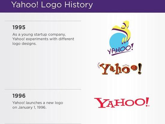 Lịch sử thay đổi logo của Yahoo!