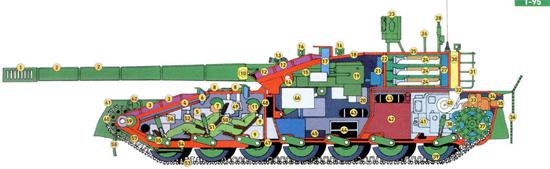 Siêu tăng T-95 của Nga và những điều ít ai biết