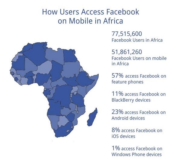 Internet sẽ được biết đến nhiều hơn ở Châu Phi
