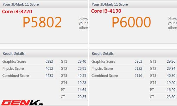 ASRock H81M-HDS và Core i3-4130: Cặp đôi hoàn hảo, phá đảo tầm trung!