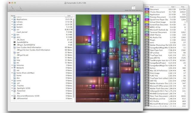 Hướng dẫn tối ưu máy tính Mac cho việc chơi game 2