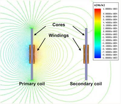 Tìm hiểu về DCRS: Công nghệ sạc không dây tiên tiến nhất hiện nay